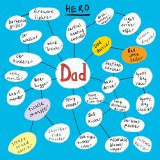 Dad Mind Map Card