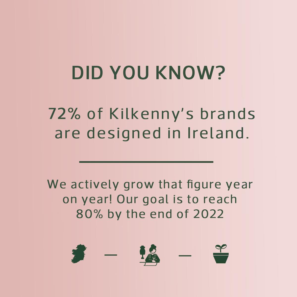 Kilkenny Dating - kurikku.co.uk